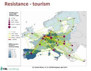 Resistance tourism